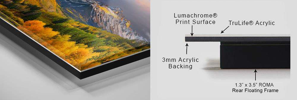 Diagram of Lumachrome TruLife Acrylic frame